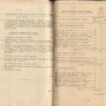 Программа учебной практики по основам морского дела на учебных кораблях (л. 6-7)