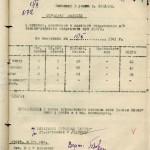 Донесение о численности личного состава на 15 октября 1941