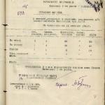 Донесение о численности личного состава на 16 октября 1941