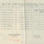 Список выпускников одногодичного курса